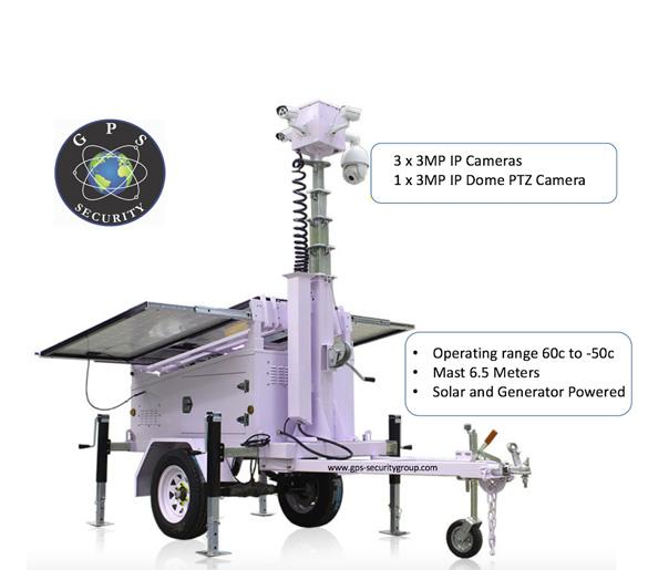 How-mobile-surveillance-trailers-are-useful-for-different-business-sectors