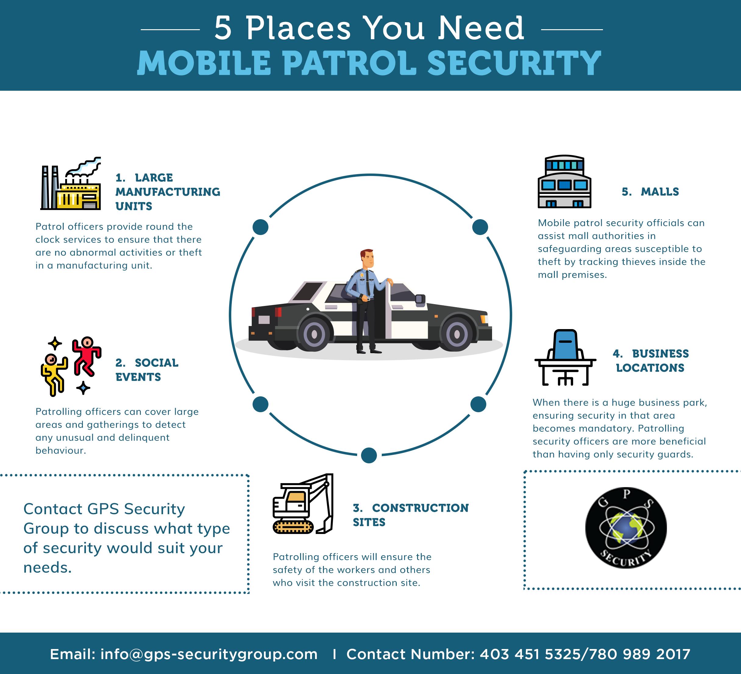 Mobile Patrol Security in Alberta