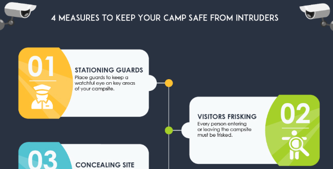 Keep Your Camp Safe From Intruders